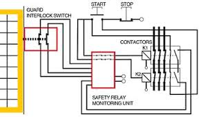 Control Reliable Circuit