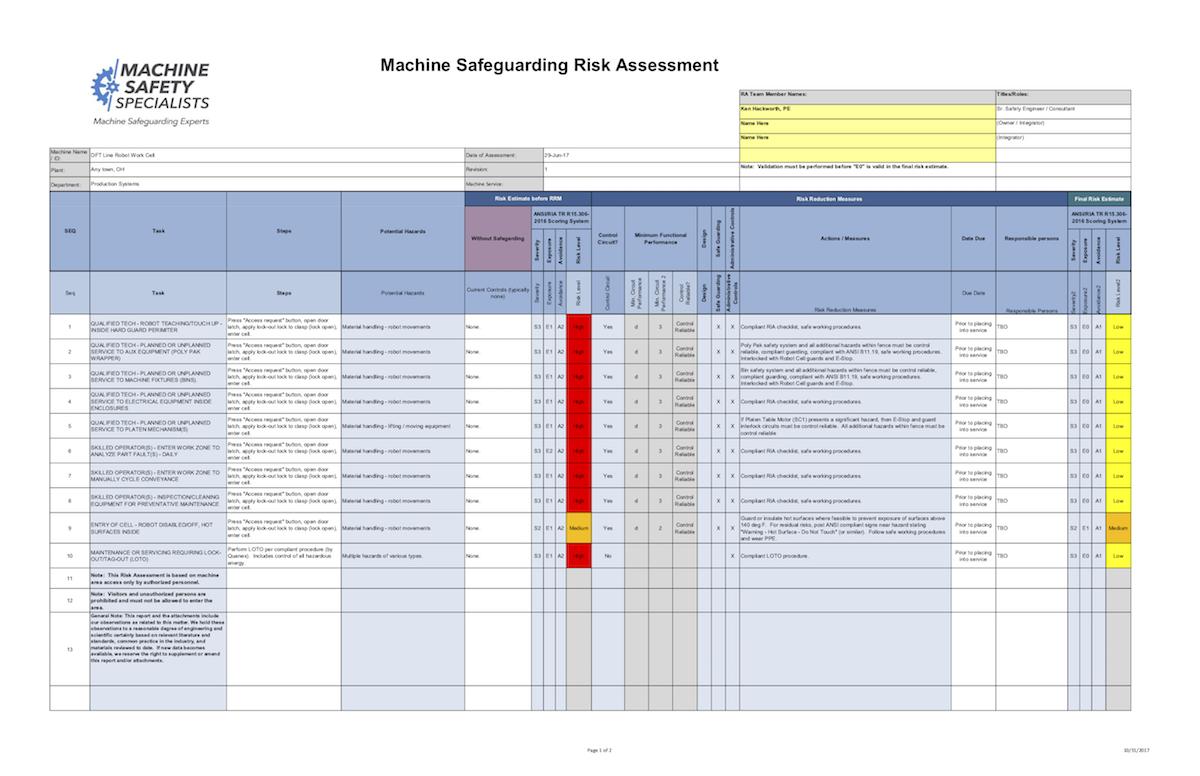 ansi  ria compliant risk assessment spreadsheet